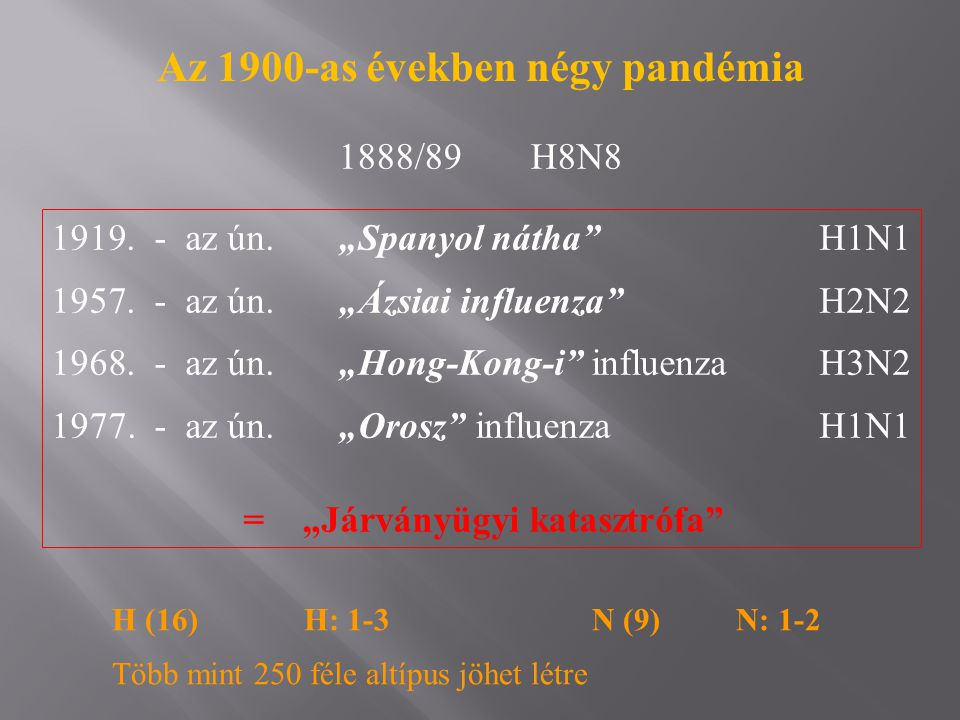 """Az 1900-as években négy pandémia 1919. - az ún. """"Spanyol nátha""""H1N1 1957. - az ún.""""Ázsiai influenza""""H2N2 1968. - az ún.""""Hong-Kong-i"""" influenzaH3N2 197"""