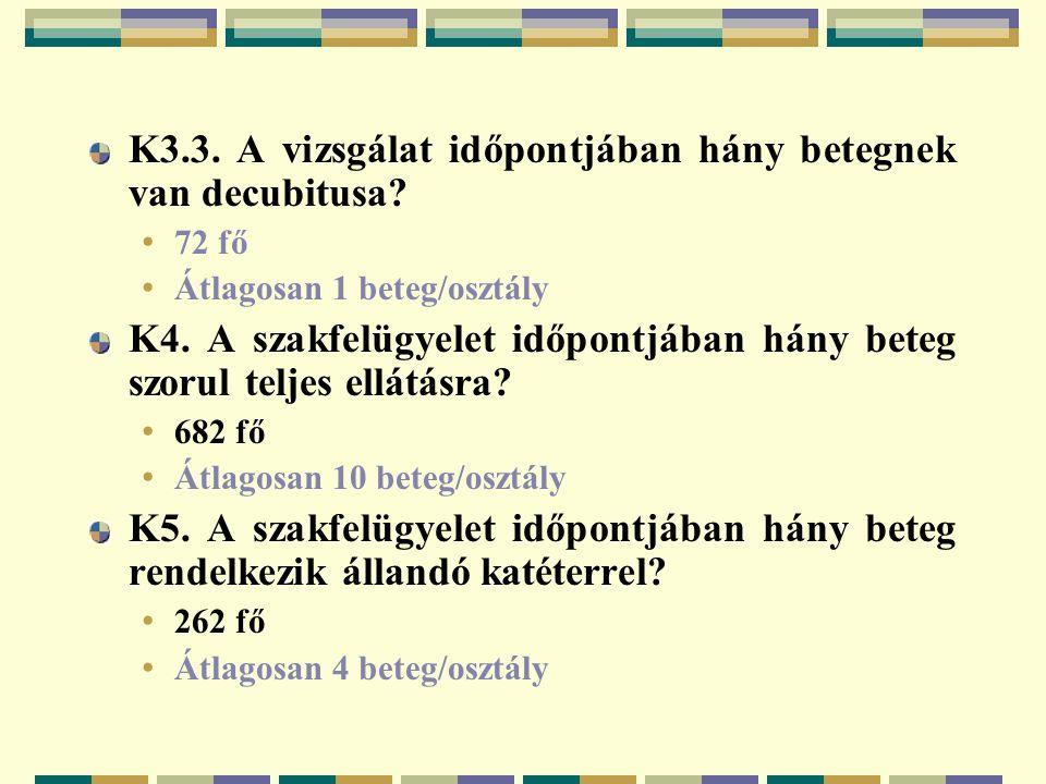 K3.3. A vizsgálat időpontjában hány betegnek van decubitusa.