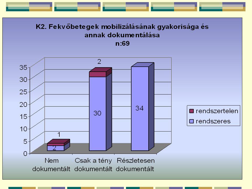 2 osztályon készül prevenciós terv, de rizikófelmérés nem!!.