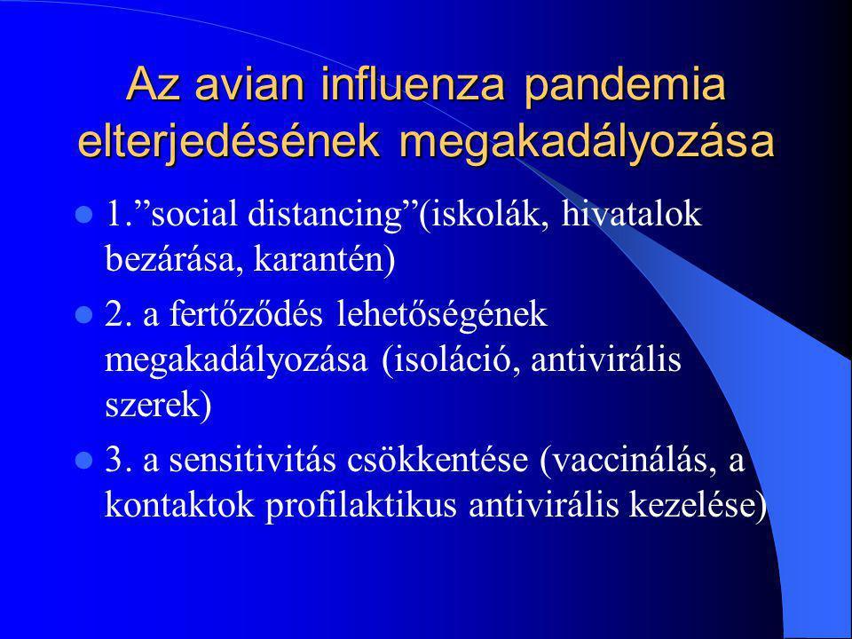 """Az avian influenza pandemia elterjedésének megakadályozása 1.""""social distancing""""(iskolák, hivatalok bezárása, karantén) 2. a fertőződés lehetőségének"""