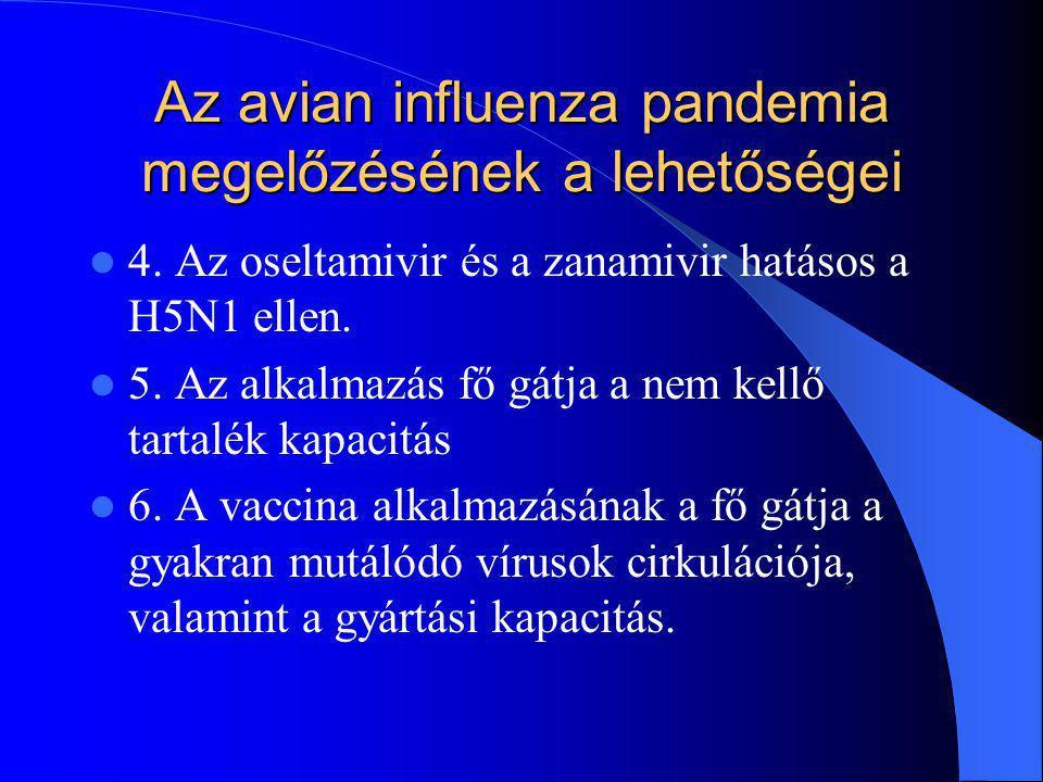 Az avian influenza pandemia megelőzésének a lehetőségei 4. Az oseltamivir és a zanamivir hatásos a H5N1 ellen. 5. Az alkalmazás fő gátja a nem kellő t