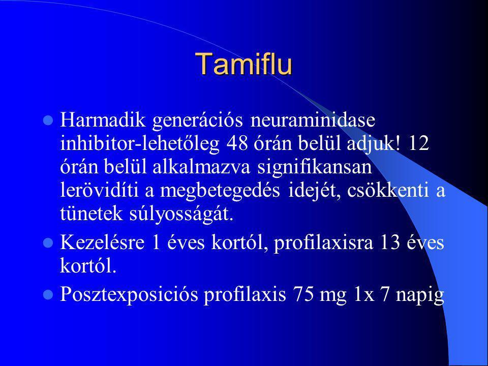 Tamiflu Harmadik generációs neuraminidase inhibitor-lehetőleg 48 órán belül adjuk! 12 órán belül alkalmazva signifikansan lerövidíti a megbetegedés id