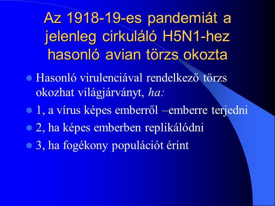 Az 1918-19-es pandemiát a jelenleg cirkuláló H5N1-hez hasonló avian törzs okozta Hasonló virulenciával rendelkező törzs okozhat világjárványt, ha: 1,