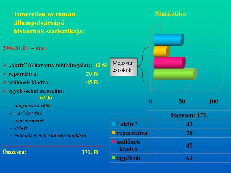 """Ismeretlen és román állampolgárságú kiskorúak statisztikája: 2004.01.01. – óta:  """"aktív"""" (6 havonta felülvizsgálat): 43 fő  repatriálva: 20 fő  szü"""