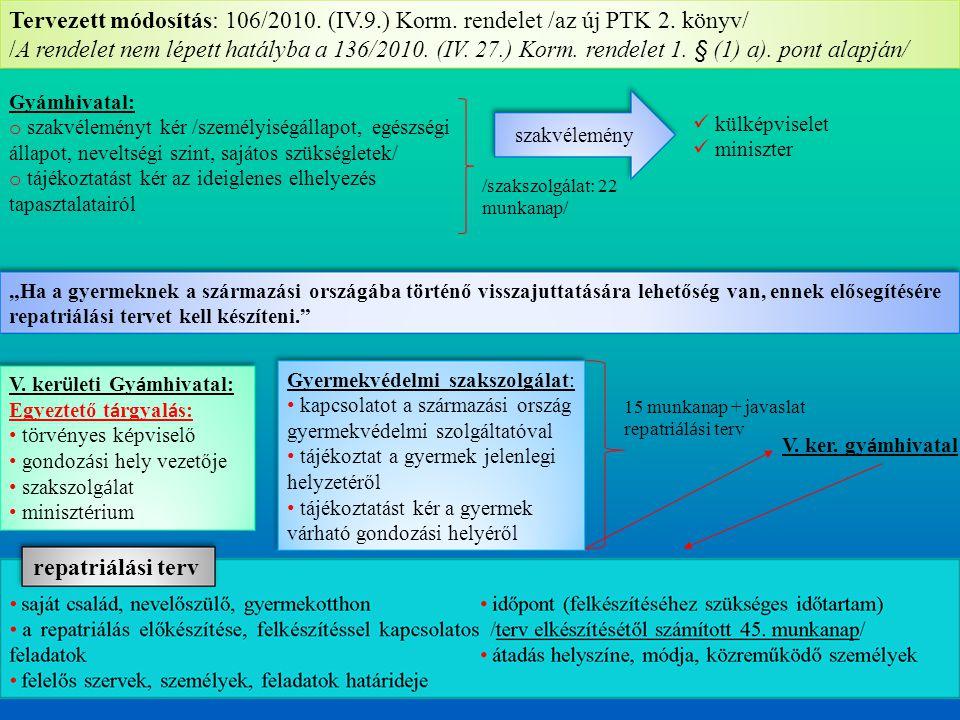 Tervezett módosítás: 106/2010. (IV.9.) Korm. rendelet /az új PTK 2. könyv/ /A rendelet nem lépett hatályba a 136/2010. (IV. 27.) Korm. rendelet 1. § (