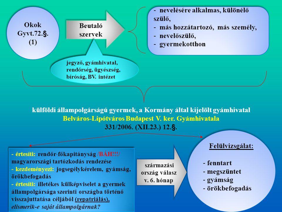 Okok Gyvt.72.§. (1) külföldi állampolgárságú gyermek, a Kormány által kijelölt gyámhivatal Belváros-Lipótváros Budapest V. ker. Gyámhivatala 331/2006.