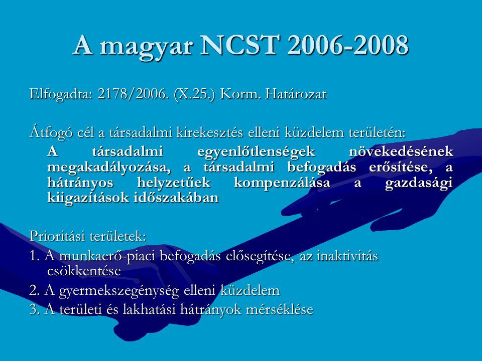A magyar NCST 2006-2008 Elfogadta: 2178/2006. (X.25.) Korm. Határozat Átfogó cél a társadalmi kirekesztés elleni küzdelem területén: A társadalmi egye