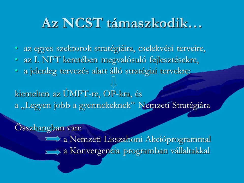 Az NCST támaszkodik… az egyes szektorok stratégiáira, cselekvési terveire,az egyes szektorok stratégiáira, cselekvési terveire, az I. NFT keretében me