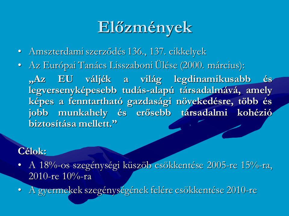 Előzmények Amszterdami szerződés 136., 137. cikkelyekAmszterdami szerződés 136., 137. cikkelyek Az Európai Tanács Lisszaboni Ülése (2000. március):Az