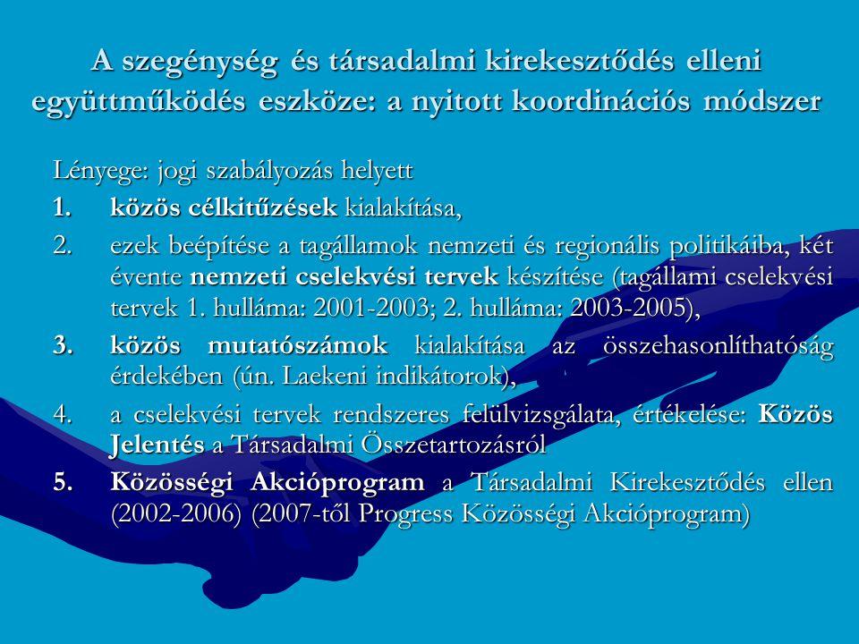 """A nyitott koordinációs együttműködésben rejlő lehetőségek Magyarország számára """"Közbeszéddé válik a szegénység, társadalmi kirekesztődés problémája, hazai megjelenési formái;""""Közbeszéddé válik a szegénység, társadalmi kirekesztődés problémája, hazai megjelenési formái; Nemzetközi együttműködési lehetőségek bővülnek;Nemzetközi együttműködési lehetőségek bővülnek; Módszertani megalapozottság, rendelkezésre álló adatok minősége javul a hazai szociálpolitikában;Módszertani megalapozottság, rendelkezésre álló adatok minősége javul a hazai szociálpolitikában; Elterjed a """"bizonyíték-alapú politika-formálás: stratégiai tervezés > számszerű célok kitűzése > eredmények monitorozása, hatások értékelése > visszacsatolás;Elterjed a """"bizonyíték-alapú politika-formálás: stratégiai tervezés > számszerű célok kitűzése > eredmények monitorozása, hatások értékelése > visszacsatolás; Összehangolt, komplex, ágazati határokat áttörő programok, megközelítések elterjednek;Összehangolt, komplex, ágazati határokat áttörő programok, megközelítések elterjednek; Javul a szektorok közti együttműködés, a civilek bevonása;Javul a szektorok közti együttműködés, a civilek bevonása; Nő a politikai elkötelezettség → a társadalmi kohézió szempontjai figyelembe vételre kerülnek az ország fejlesztési elképzeléseiben (pl."""