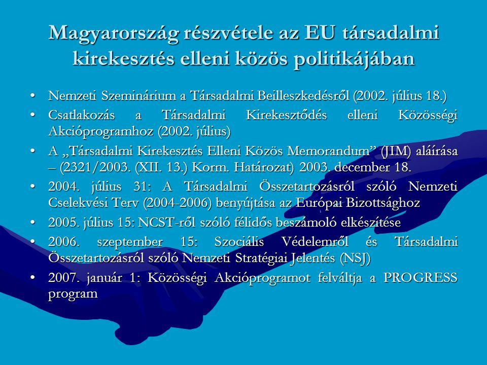 Magyarország részvétele az EU társadalmi kirekesztés elleni közös politikájában Nemzeti Szeminárium a Társadalmi Beilleszkedésről (2002. július 18.)Ne