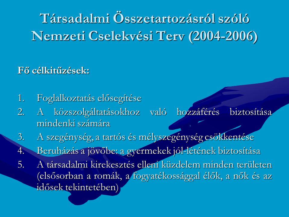 Bizottsági Jelentés az új tagállamok NCST-iről Főbb megállapítások Magyarország számára: a szegénység elleni küzdelem legyen nemzeti prioritás Magyarországon, melyhez nagyobb mértékű forrás-bevonás szükséges,a szegénység elleni küzdelem legyen nemzeti prioritás Magyarországon, melyhez nagyobb mértékű forrás-bevonás szükséges, erősödjön a társadalmi kirekesztődés elleni intézkedések közti koherencia,erősödjön a társadalmi kirekesztődés elleni intézkedések közti koherencia, váljék szisztematikussá a számszerű célok kitűzése és a megvalósulás monitorozása,váljék szisztematikussá a számszerű célok kitűzése és a megvalósulás monitorozása, erősödjön a nem-kormányzati szereplők bevonása a döntés- előkészítésbe és a végrehajtásba,erősödjön a nem-kormányzati szereplők bevonása a döntés- előkészítésbe és a végrehajtásba, kapjon nagyobb figyelmet az inaktivitás kezelése,kapjon nagyobb figyelmet az inaktivitás kezelése, továbbá a társadalmi nemek szempontjainak figyelembe vétele minden területen.továbbá a társadalmi nemek szempontjainak figyelembe vétele minden területen.