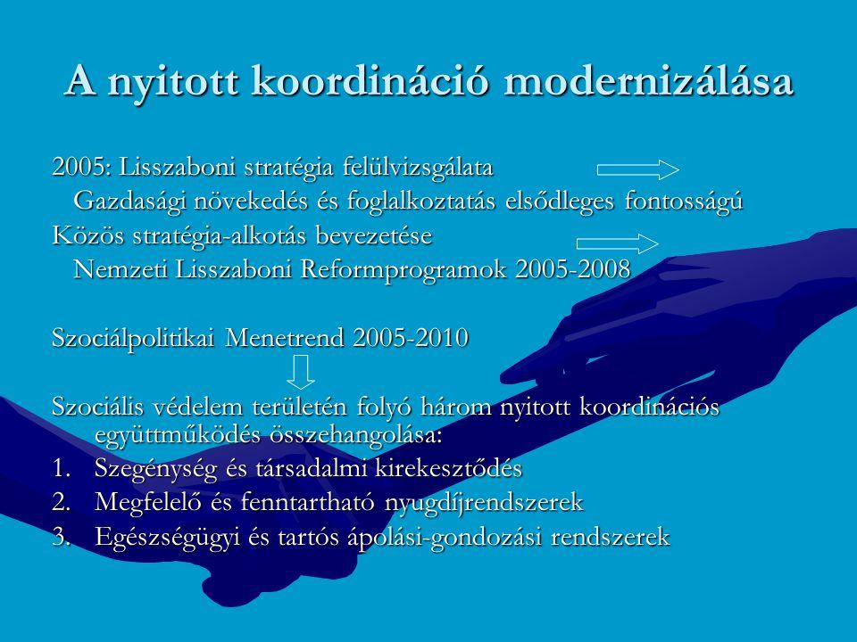 A nyitott koordináció modernizálása 2005: Lisszaboni stratégia felülvizsgálata Gazdasági növekedés és foglalkoztatás elsődleges fontosságú Gazdasági n