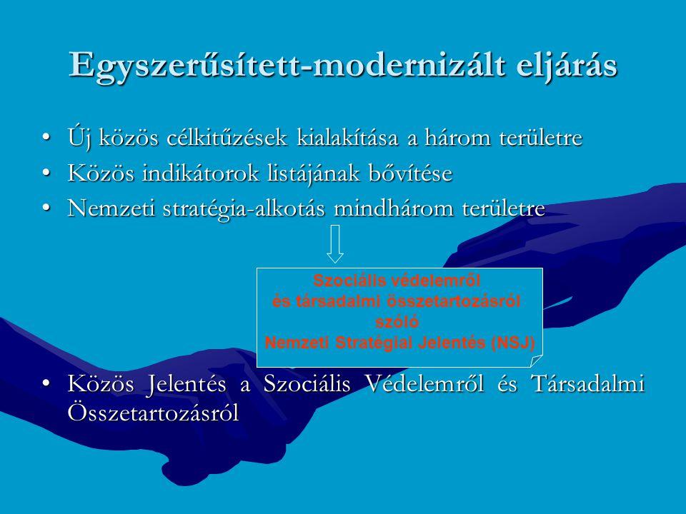 Egyszerűsített-modernizált eljárás Új közös célkitűzések kialakítása a három területreÚj közös célkitűzések kialakítása a három területre Közös indiká