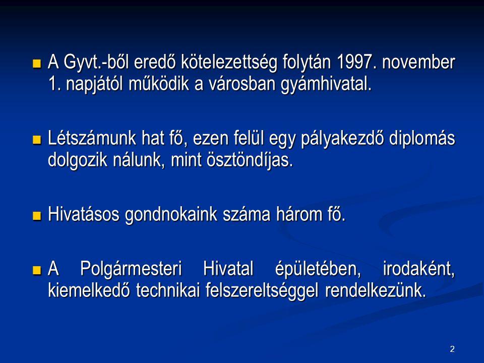 2  A Gyvt.-ből eredő kötelezettség folytán 1997. november 1. napjától működik a városban gyámhivatal.  Létszámunk hat fő, ezen felül egy pályakezdő