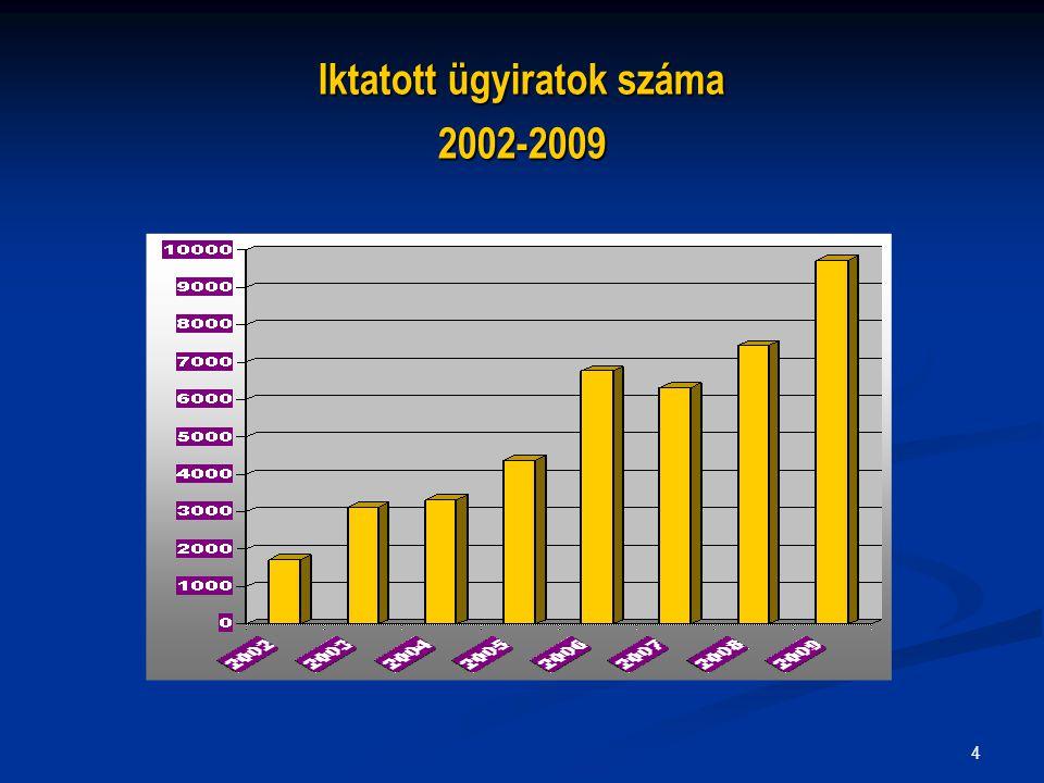 4 Iktatott ügyiratok száma 2002-2009