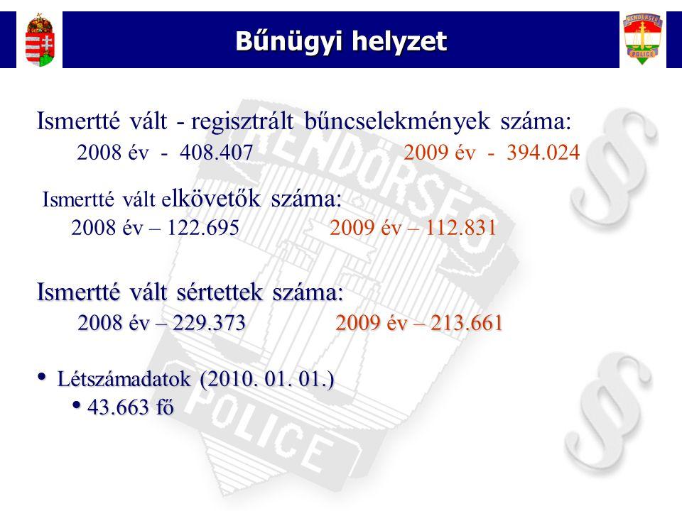 3 Bűnügyi helyzet Ismertté vált - regisztrált bűncselekmények száma: 2008 év - 408.407 2009 év - 394.024 Ismertté vált e lkövetők száma: 2008 év – 122