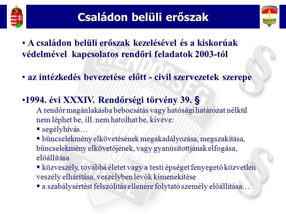 19 Távoltartás 2010.XL. törvény – 2010. március 24.