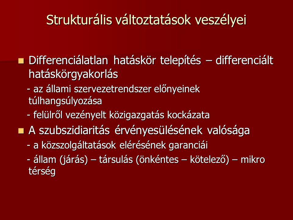 Strukturális változtatások veszélyei Differenciálatlan hatáskör telepítés – differenciált hatáskörgyakorlás Differenciálatlan hatáskör telepítés – dif