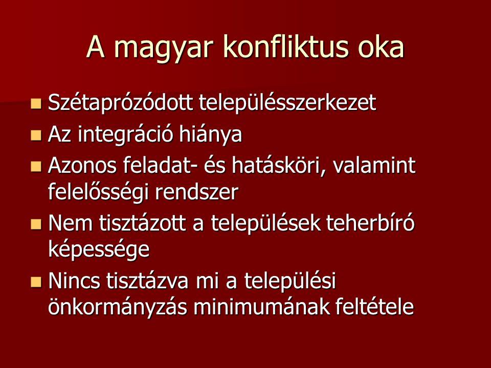 A magyar konfliktus oka Szétaprózódott településszerkezet Szétaprózódott településszerkezet Az integráció hiánya Az integráció hiánya Azonos feladat- és hatásköri, valamint felelősségi rendszer Azonos feladat- és hatásköri, valamint felelősségi rendszer Nem tisztázott a települések teherbíró képessége Nem tisztázott a települések teherbíró képessége Nincs tisztázva mi a települési önkormányzás minimumának feltétele Nincs tisztázva mi a települési önkormányzás minimumának feltétele