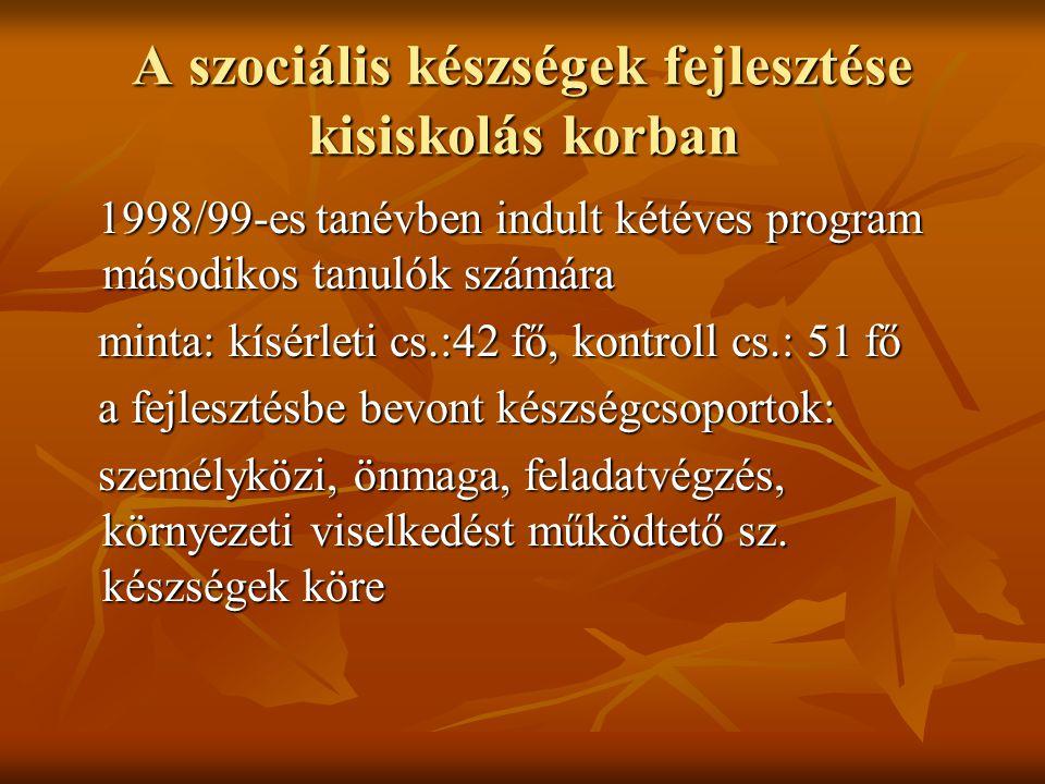 A szociális készségek fejlesztése kisiskolás korban 1998/99-es tanévben indult kétéves program másodikos tanulók számára 1998/99-es tanévben indult ké