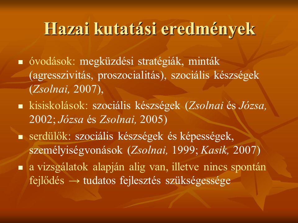 Hazai kutatási eredmények óvodások: megküzdési stratégiák, minták (agresszivitás, proszocialitás), szociális készségek (Zsolnai, 2007), kisiskolások: