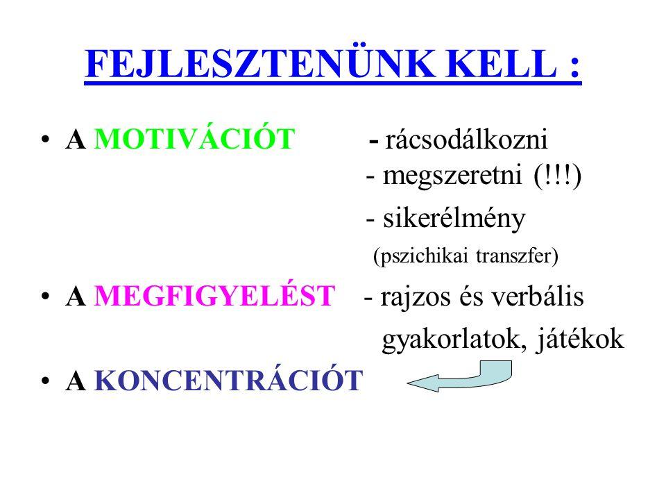 FEJLESZTENÜNK KELL : A MOTIVÁCIÓT - rácsodálkozni - megszeretni (!!!) - sikerélmény (pszichikai transzfer) A MEGFIGYELÉST - rajzos és verbális gyakorl