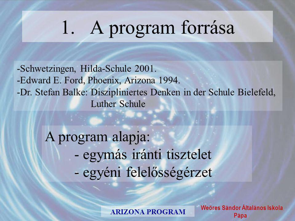 Weöres Sándor Általános Iskola Pápa ARIZONA PROGRAM 2.