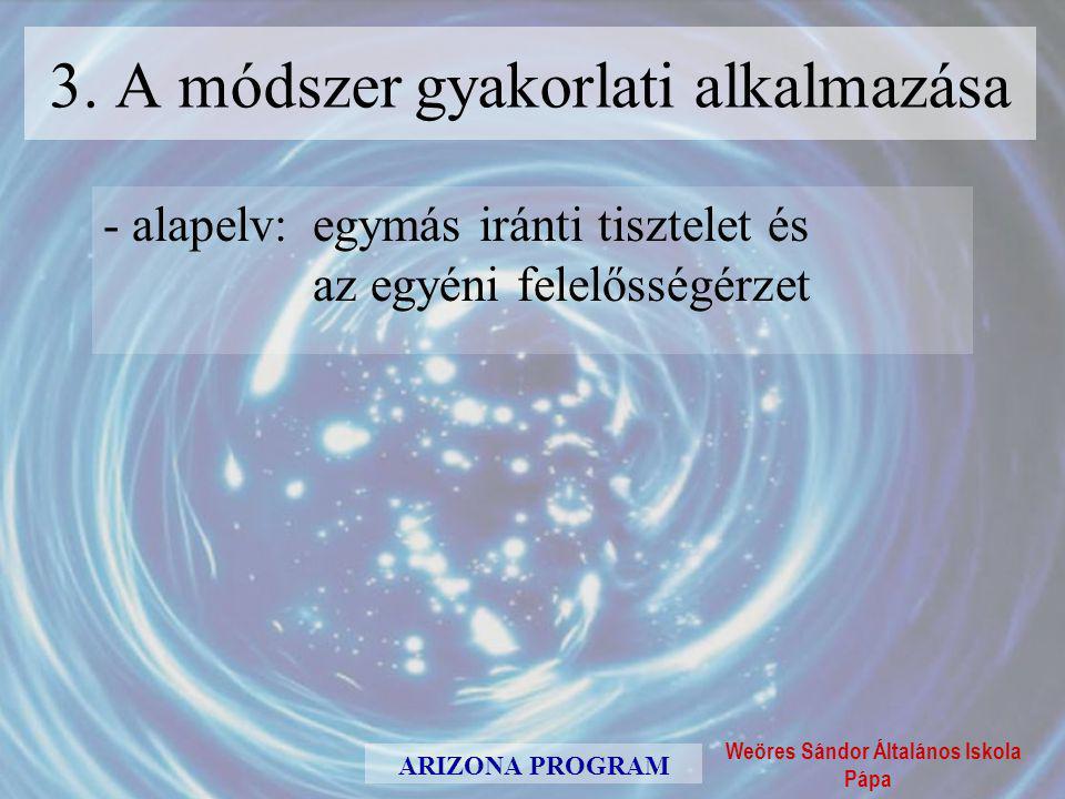 Weöres Sándor Általános Iskola Pápa ARIZONA PROGRAM 3.