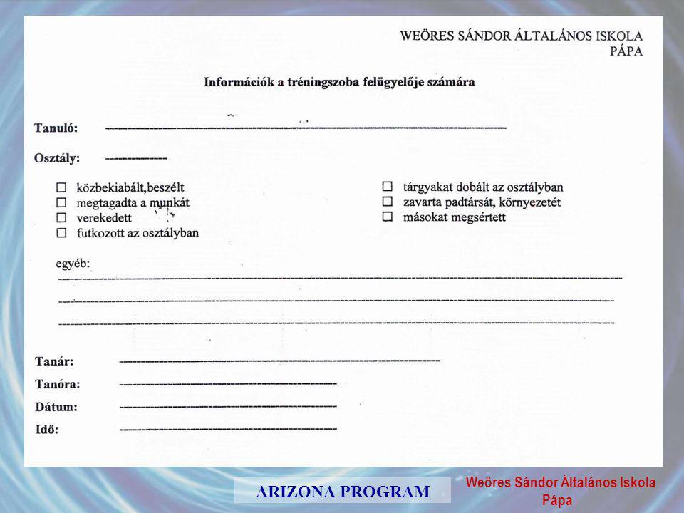 Weöres Sándor Általános Iskola Pápa ARIZONA PROGRAM