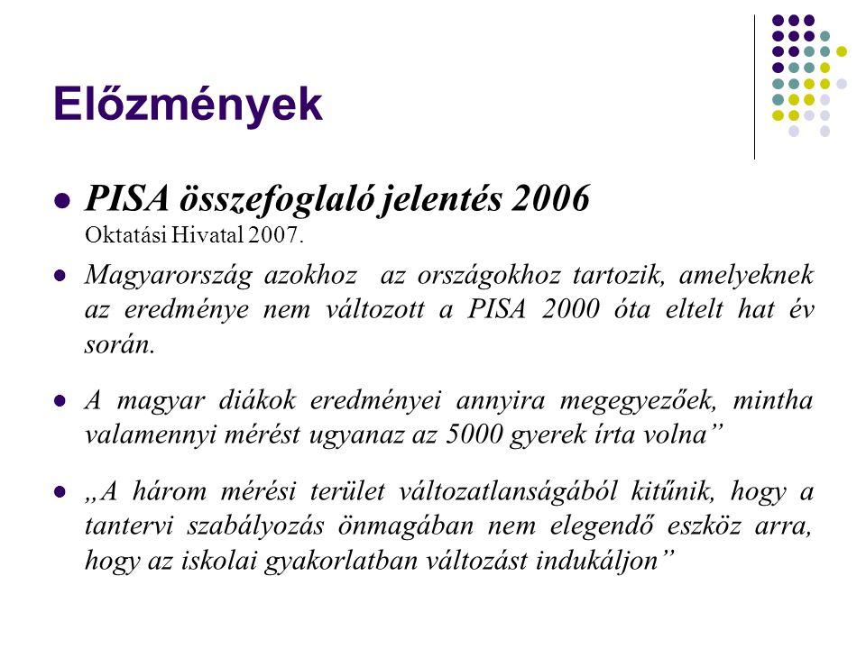 Előzmények PISA összefoglaló jelentés 2006 Oktatási Hivatal 2007. Magyarország azokhoz az országokhoz tartozik, amelyeknek az eredménye nem változott