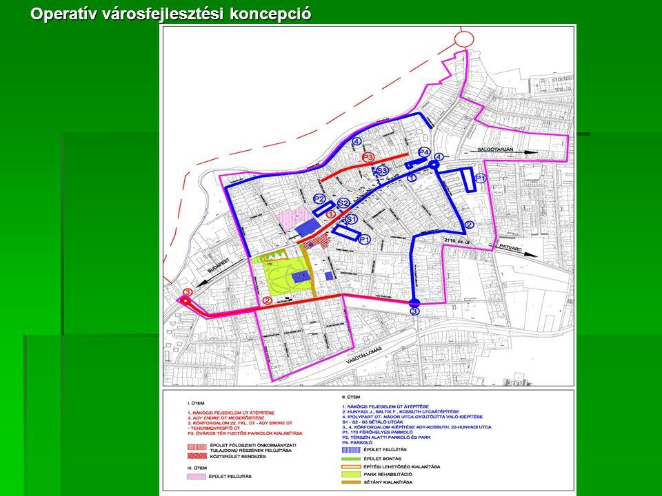 Operatív városfejlesztési koncepció