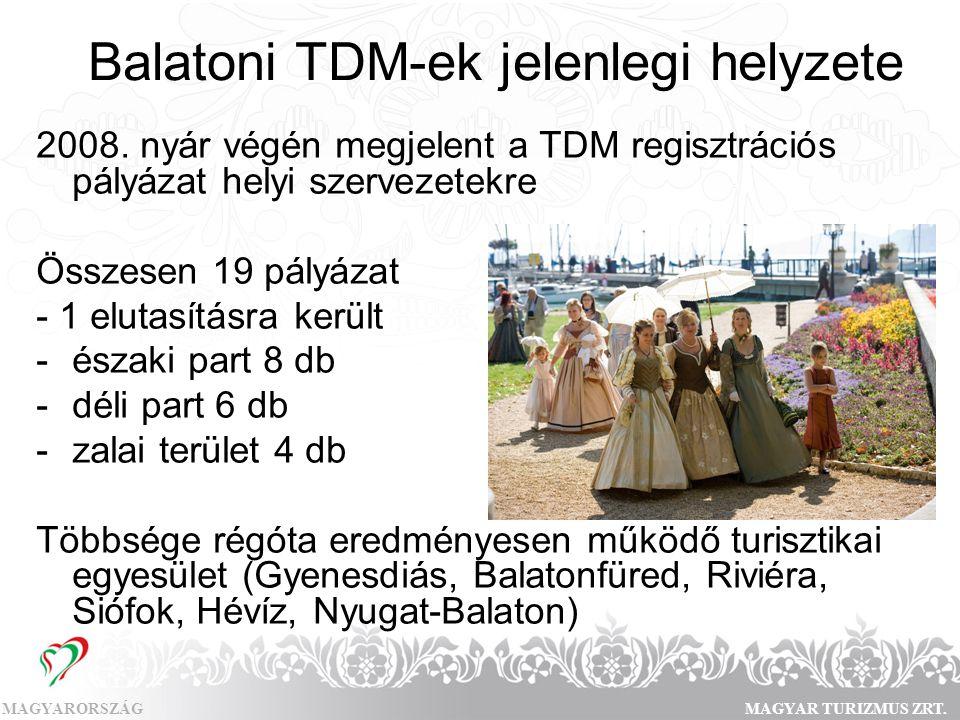 MAGYARORSZÁGMAGYAR TURIZMUS ZRT. Balatoni TDM-ek jelenlegi helyzete 2008. nyár végén megjelent a TDM regisztrációs pályázat helyi szervezetekre Összes