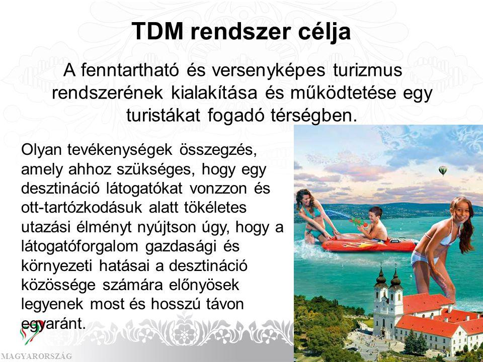 MAGYARORSZÁGMAGYAR TURIZMUS ZRT. TDM rendszer célja A fenntartható és versenyképes turizmus rendszerének kialakítása és működtetése egy turistákat fog