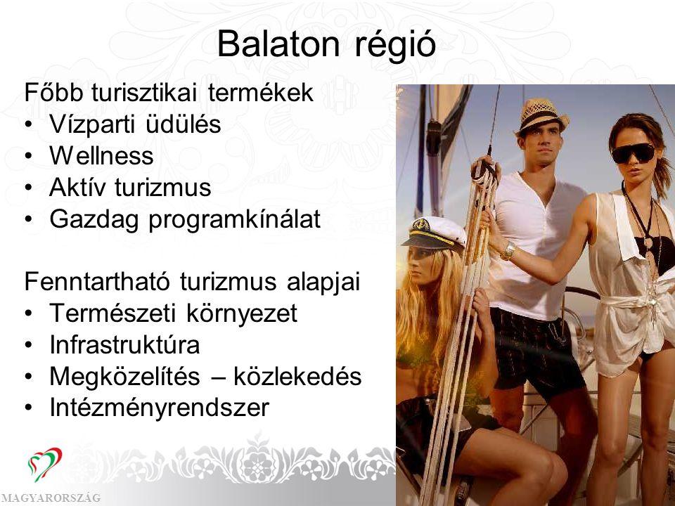 MAGYARORSZÁGMAGYAR TURIZMUS ZRT. Balaton régió Főbb turisztikai termékek Vízparti üdülés Wellness Aktív turizmus Gazdag programkínálat Fenntartható tu