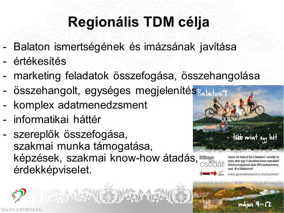 MAGYARORSZÁGMAGYAR TURIZMUS ZRT. Regionális TDM célja -Balaton ismertségének és imázsának javítása -értékesítés -marketing feladatok összefogása, össz