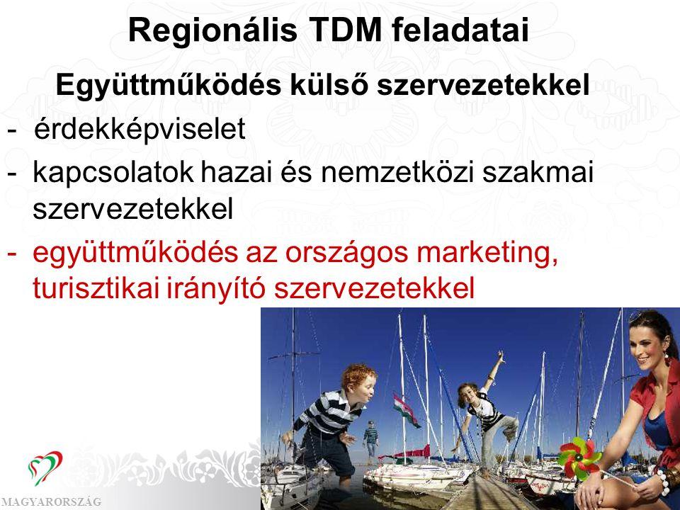 MAGYARORSZÁGMAGYAR TURIZMUS ZRT. Regionális TDM feladatai Együttműködés külső szervezetekkel - érdekképviselet -kapcsolatok hazai és nemzetközi szakma