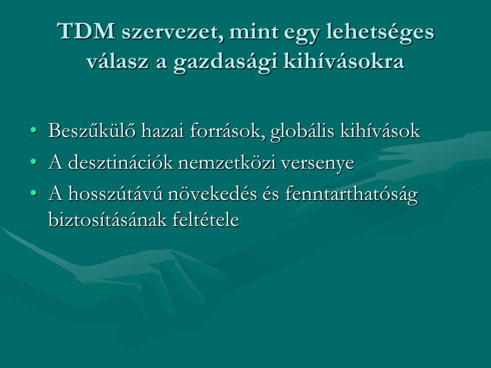 A TDM rendszer kiépítése által elérhető eredmények Az összhang megteremtése a feladatok és a kompetenciák területénAz összhang megteremtése a feladatok és a kompetenciák területén A vállalkozói szemlélet megjelenése az irányításbanA vállalkozói szemlélet megjelenése az irányításban A turisztikai feladatkörök bővítéseA turisztikai feladatkörök bővítése Informatikai alapú desztinációs szintű CRM rendszer alkalmazásaInformatikai alapú desztinációs szintű CRM rendszer alkalmazása A modern menedzsment és stratégiai szemlélet érvényesítése az irányításbanA modern menedzsment és stratégiai szemlélet érvényesítése az irányításban