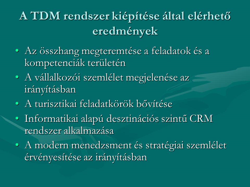 A TDM rendszer kiépítése által elérhető eredmények Az aktív partnerség feltételeinek megteremtéseAz aktív partnerség feltételeinek megteremtése A turisztikai szolgáltatók, szakmai és civil szervezetek aktív bevonásaA turisztikai szolgáltatók, szakmai és civil szervezetek aktív bevonása Felmérési-kutatási és monitoring rendszer kiépítéseFelmérési-kutatási és monitoring rendszer kiépítése