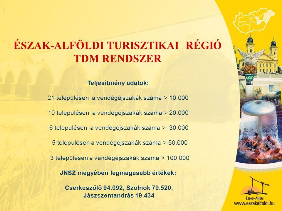ÉSZAK-ALFÖLDI TURISZTIKAI RÉGIÓ TDM RENDSZER Március végén rendelkezésre áll a szakértői anyag, melyet a RIB elfogad és a regionális turisztikai szakma ajánlásaként a pályázat kiírását megalapozó szakmai anyagként a Regionális Fejlesztési Ügynökség rendelkezésére bocsájt.
