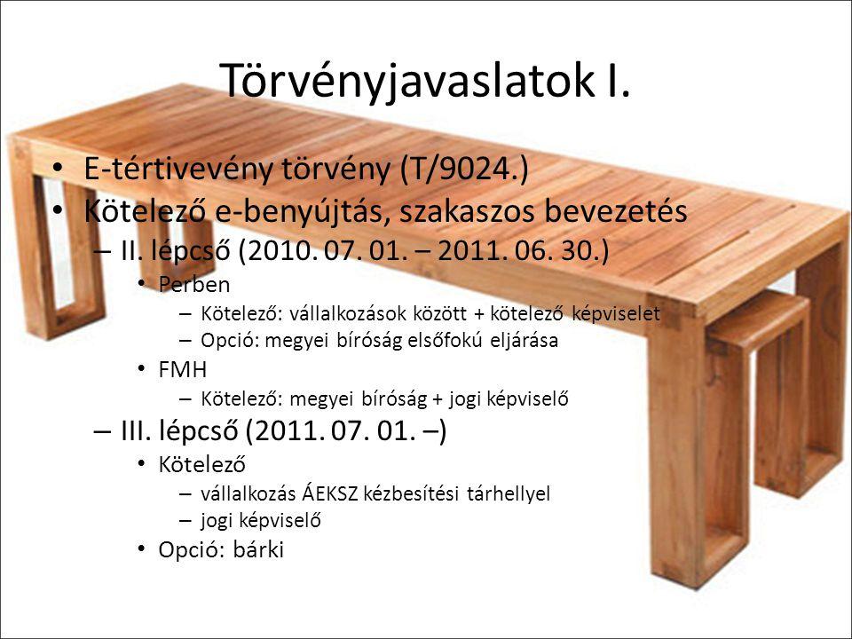 Törvényjavaslatok I. E-tértivevény törvény (T/9024.) Kötelező e-benyújtás, szakaszos bevezetés – II. lépcső (2010. 07. 01. – 2011. 06. 30.) Perben – K