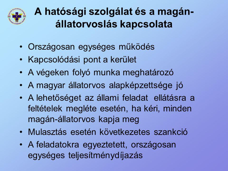 A hatósági szolgálat és a magán- állatorvoslás kapcsolata Országosan egységes működés Kapcsolódási pont a kerület A végeken folyó munka meghatározó A magyar állatorvos alapképzettsége jó A lehetőséget az állami feladat ellátásra a feltételek megléte esetén, ha kéri, minden magán-állatorvos kapja meg Mulasztás esetén következetes szankció A feladatokra egyeztetett, országosan egységes teljesítménydíjazás