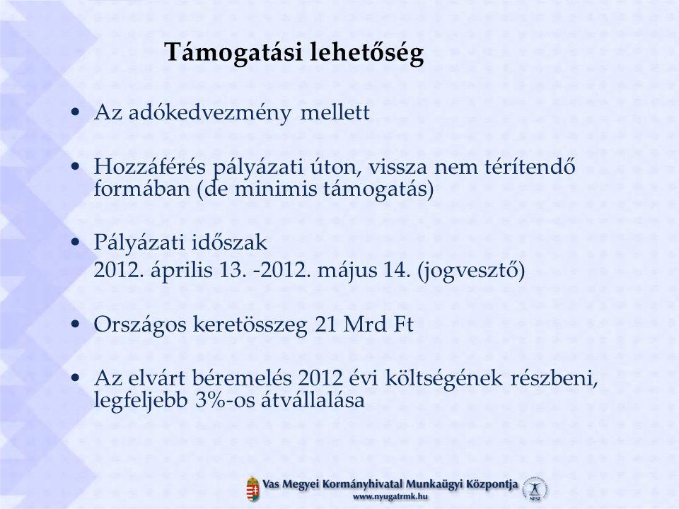 Támogatási lehetőség Az adókedvezmény mellett Hozzáférés pályázati úton, vissza nem térítendő formában (de minimis támogatás) Pályázati időszak 2012.