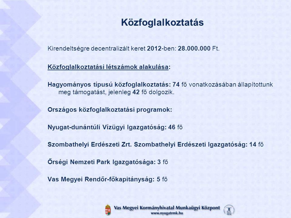 Közfoglalkoztatás Kirendeltségre decentralizált keret 2012-ben: 28.000.000 Ft. Közfoglalkoztatási létszámok alakulása: Hagyományos típusú közfoglalkoz