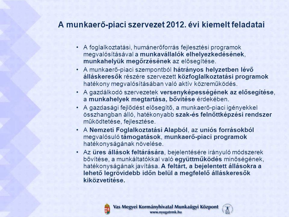 A munkaerő-piaci szervezet 2012. évi kiemelt feladatai A foglalkoztatási, humánerőforrás fejlesztési programok megvalósításával a munkavállalók elhely