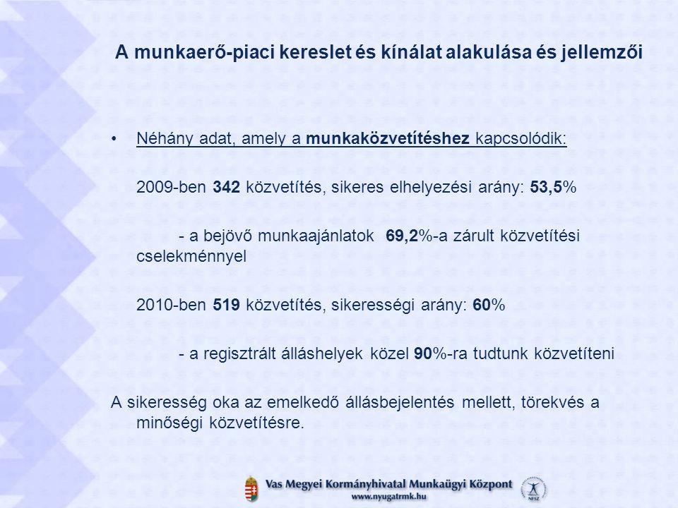 A munkaerő-piaci kereslet és kínálat alakulása és jellemzői Néhány adat, amely a munkaközvetítéshez kapcsolódik: 2009-ben 342 közvetítés, sikeres elhe