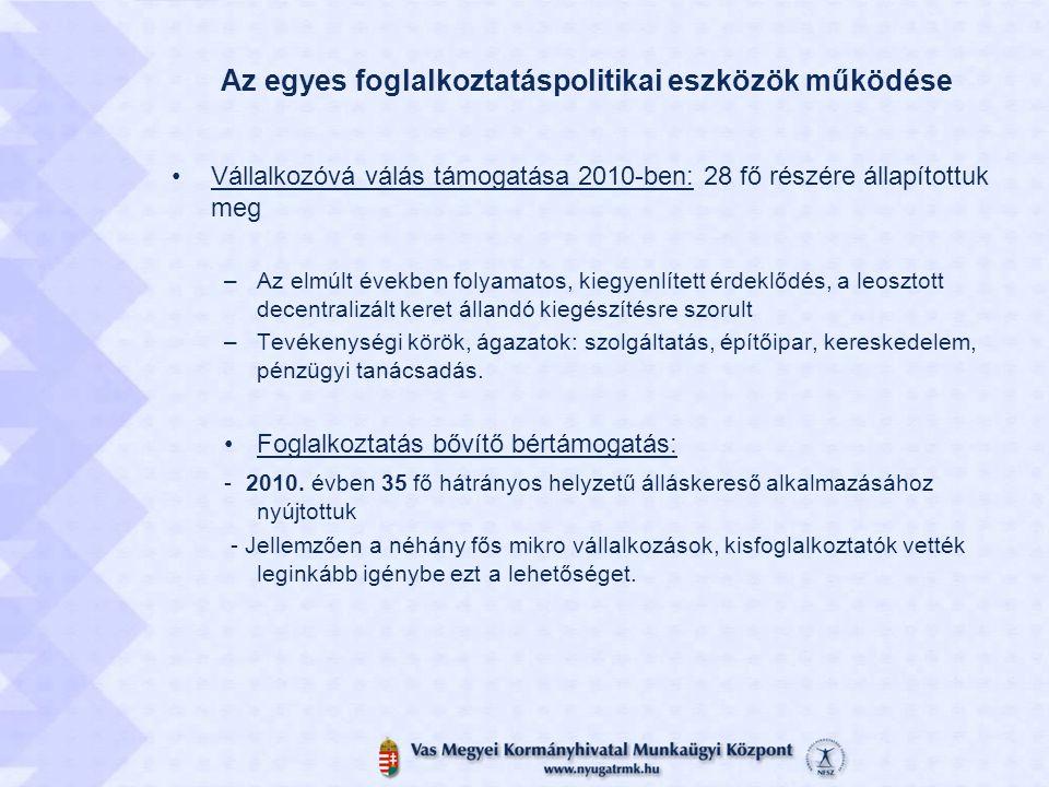 Az egyes foglalkoztatáspolitikai eszközök működése Vállalkozóvá válás támogatása 2010-ben: 28 fő részére állapítottuk meg –Az elmúlt években folyamato
