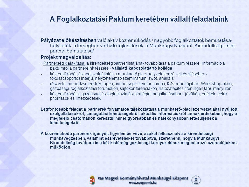 A Foglalkoztatási Paktum keretében vállalt feladataink Pályázat előkészítésben való aktív közreműködés / nagyobb foglalkoztatók bemutatása- helyzetük,