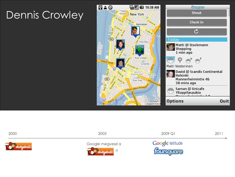 2000 2005 2009 Q1 2011 Google megveszi a -t Dennis Crowley