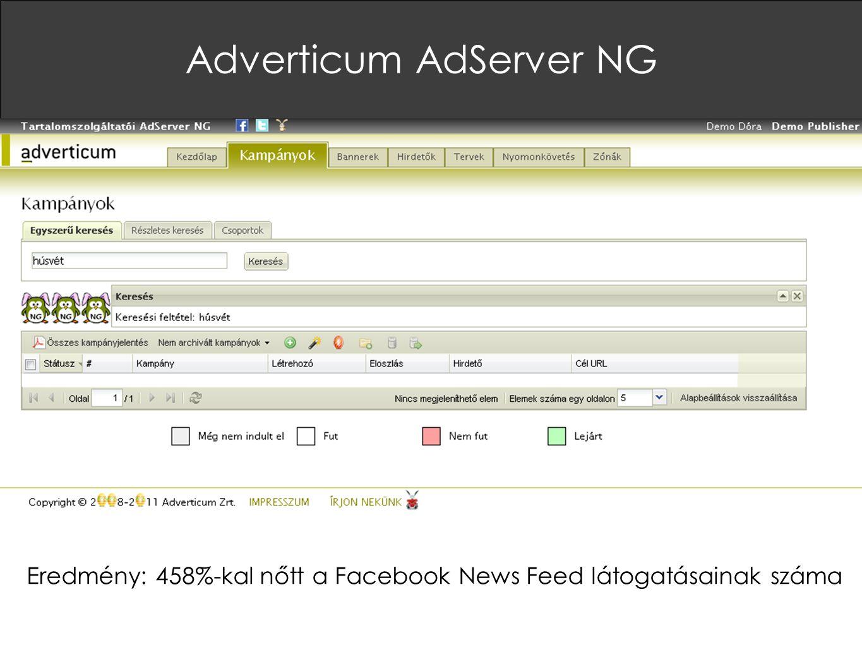 Adverticum AdServer NG Eredmény: 458%-kal nőtt a Facebook News Feed látogatásainak száma